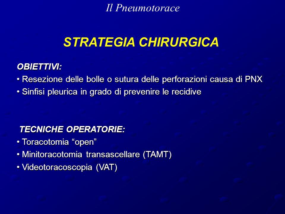 STRATEGIA CHIRURGICA Il Pneumotorace OBIETTIVI:
