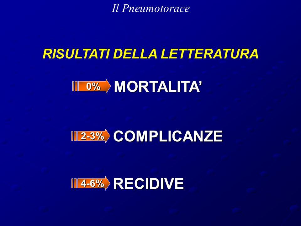 MORTALITA' COMPLICANZE RECIDIVE RISULTATI DELLA LETTERATURA