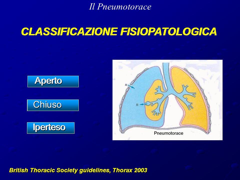 CLASSIFICAZIONE FISIOPATOLOGICA CLASSIFICAZIONE FISIOPATOLOGICA