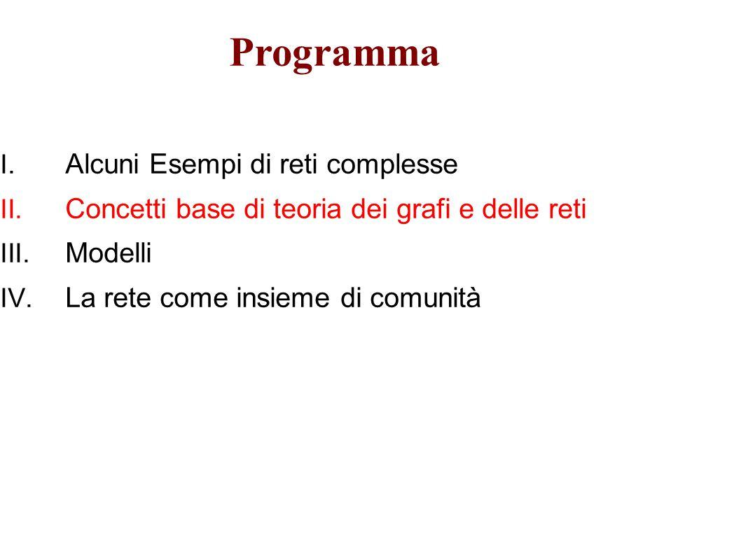 Programma Alcuni Esempi di reti complesse