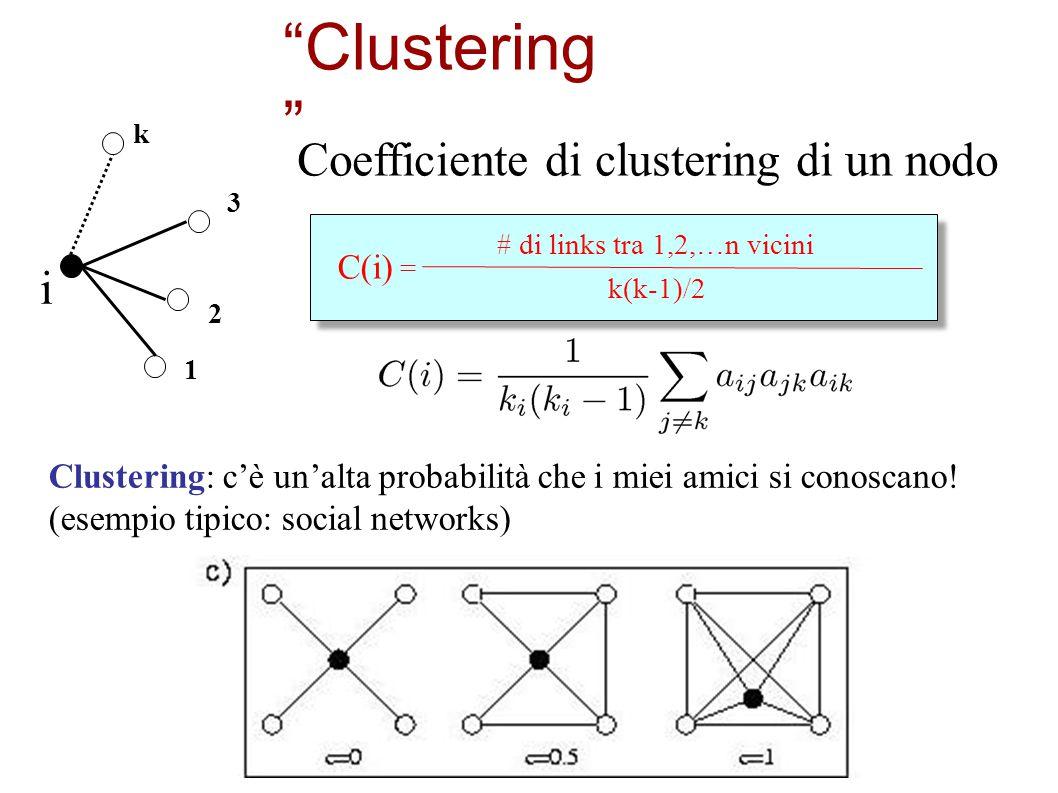 Clustering Coefficiente di clustering di un nodo i C(i) =