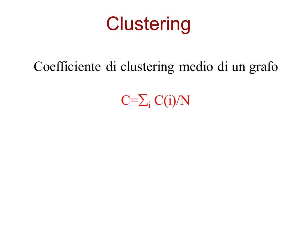 Clustering Coefficiente di clustering medio di un grafo C=i C(i)/N