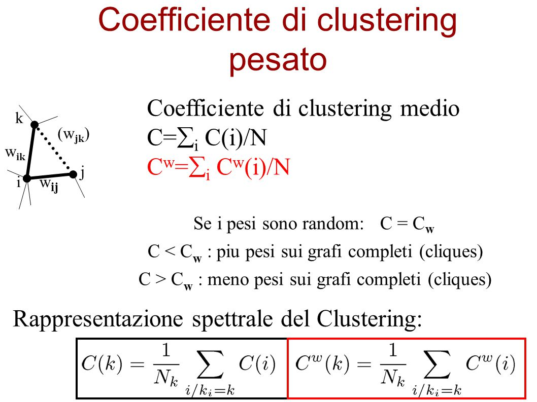 Coefficiente di clustering pesato