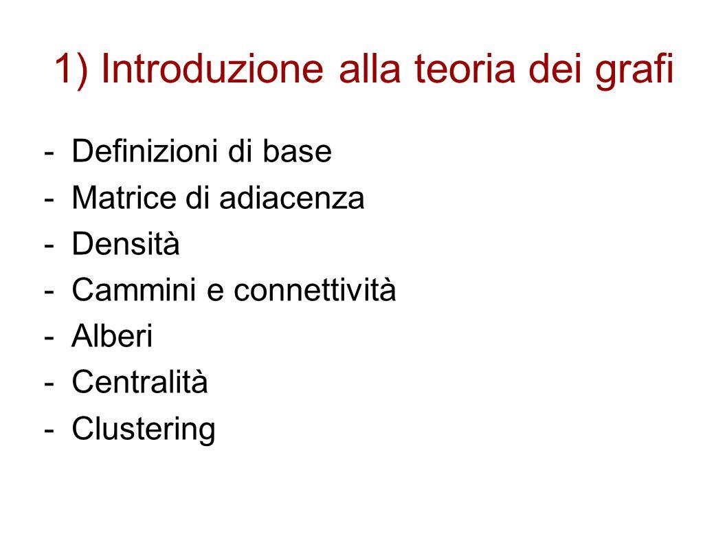 1) Introduzione alla teoria dei grafi