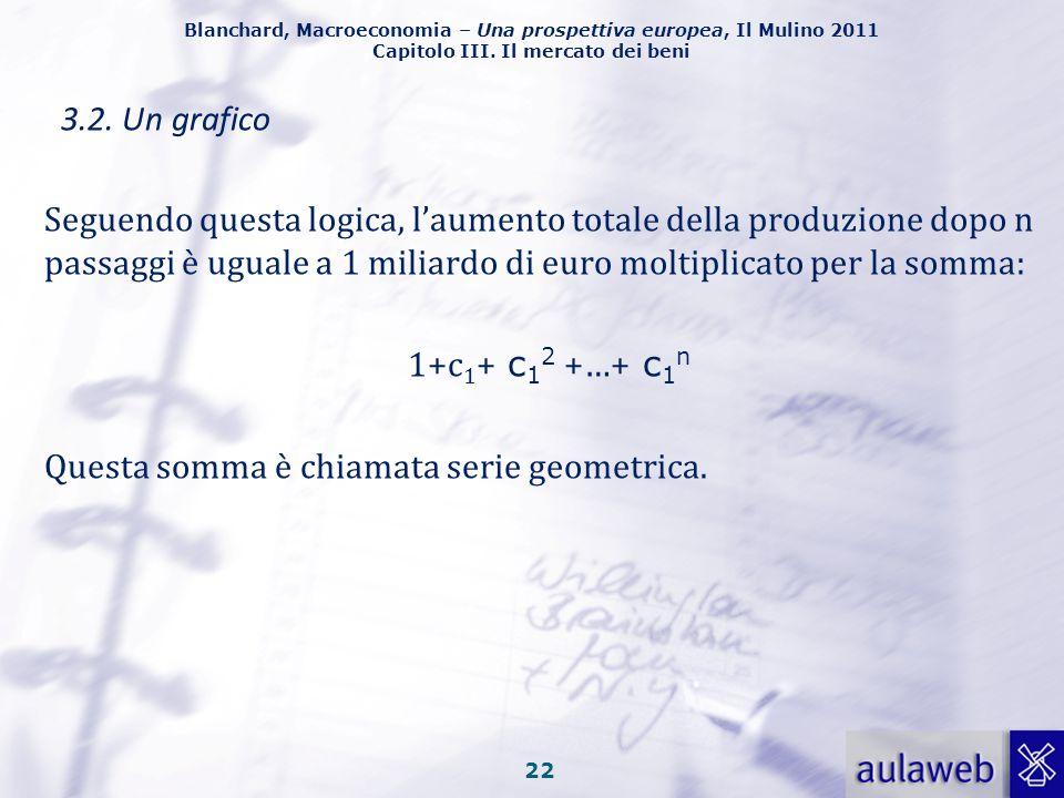 3.2. Un grafico Seguendo questa logica, l'aumento totale della produzione dopo n passaggi è uguale a 1 miliardo di euro moltiplicato per la somma: