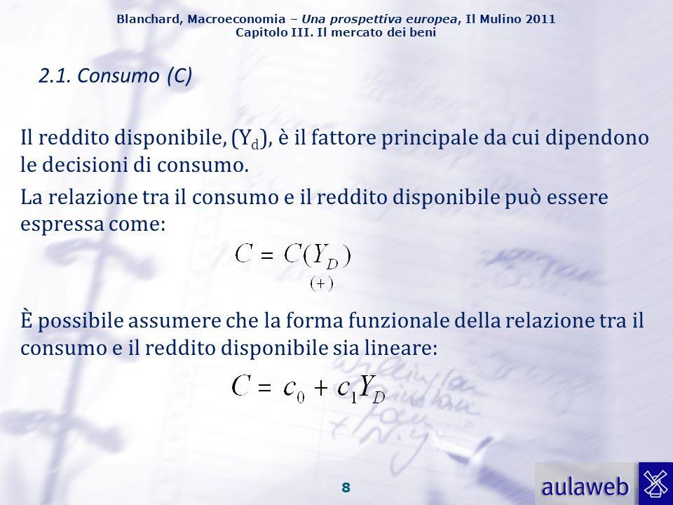2.1. Consumo (C) Il reddito disponibile, (Yd), è il fattore principale da cui dipendono le decisioni di consumo.