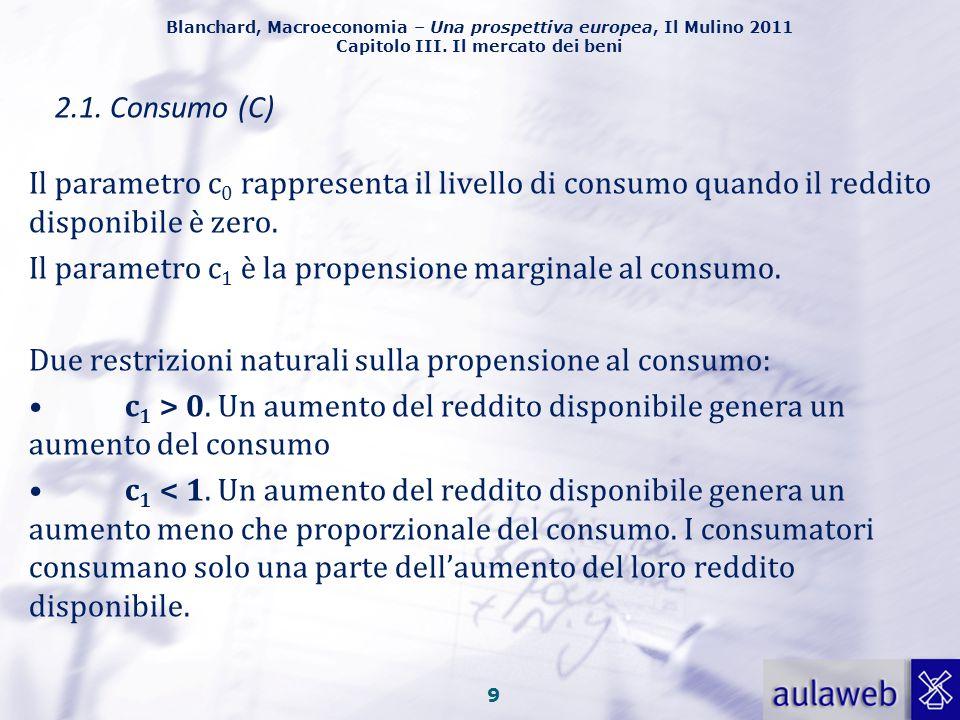 2.1. Consumo (C) Il parametro c0 rappresenta il livello di consumo quando il reddito disponibile è zero.