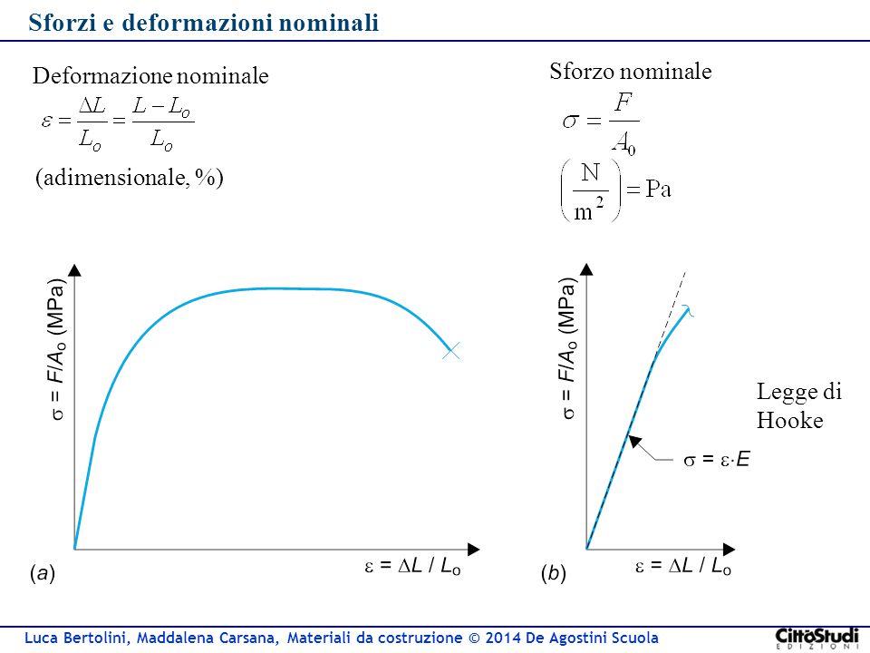 Sforzi e deformazioni nominali
