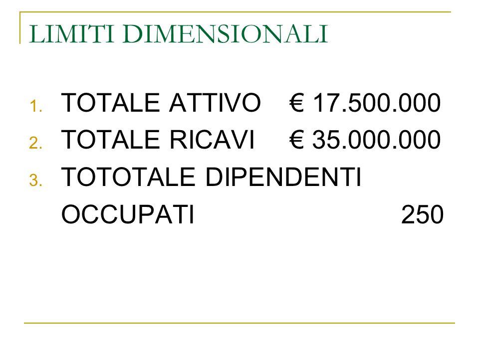 LIMITI DIMENSIONALI TOTALE ATTIVO € 17.500.000