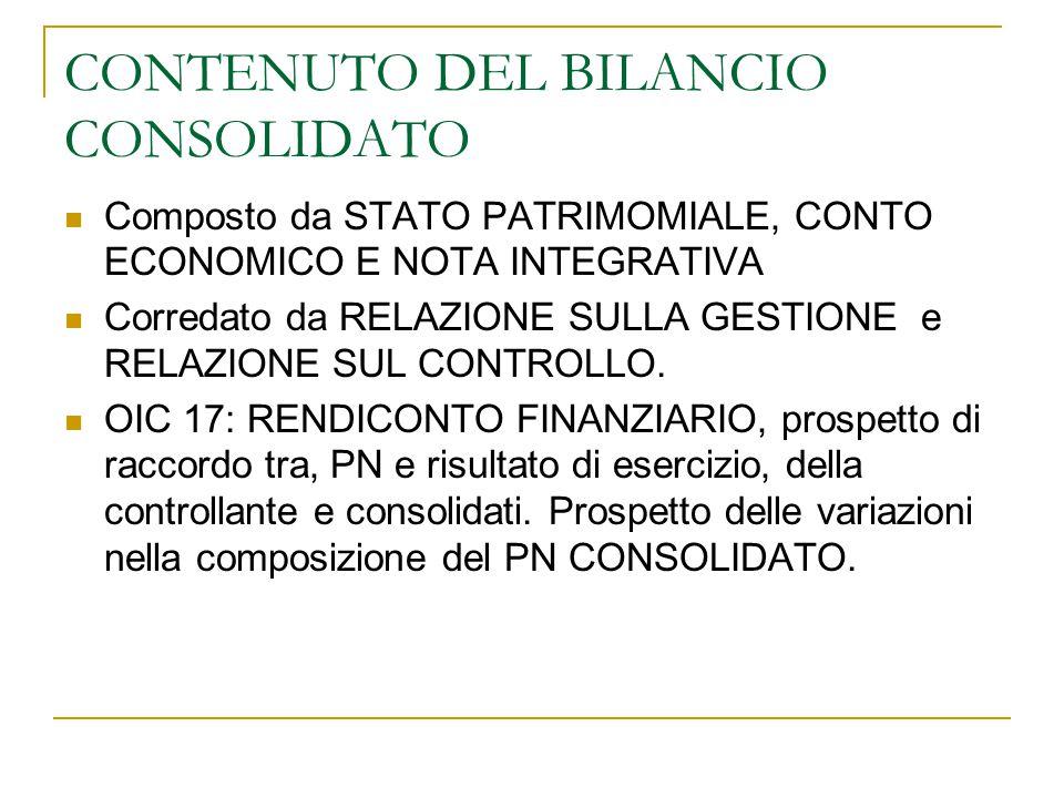 CONTENUTO DEL BILANCIO CONSOLIDATO