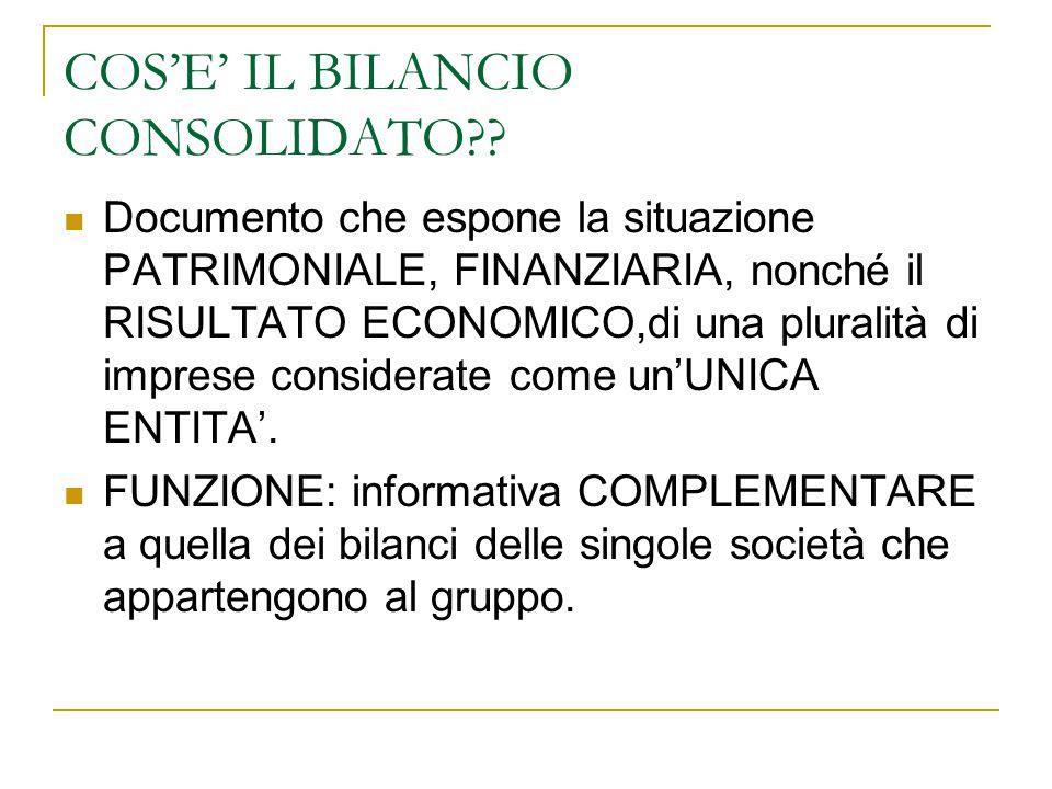 COS'E' IL BILANCIO CONSOLIDATO