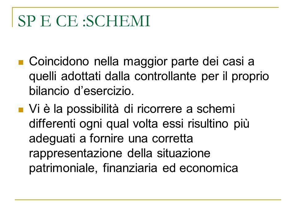 SP E CE :SCHEMI Coincidono nella maggior parte dei casi a quelli adottati dalla controllante per il proprio bilancio d'esercizio.