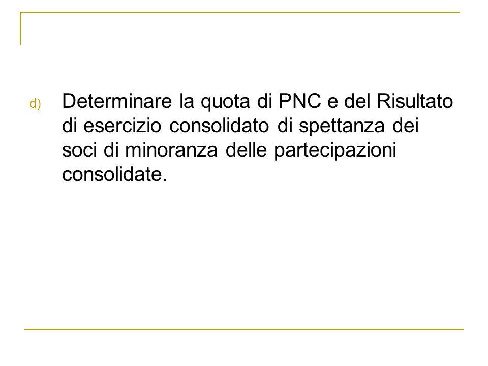 Determinare la quota di PNC e del Risultato di esercizio consolidato di spettanza dei soci di minoranza delle partecipazioni consolidate.