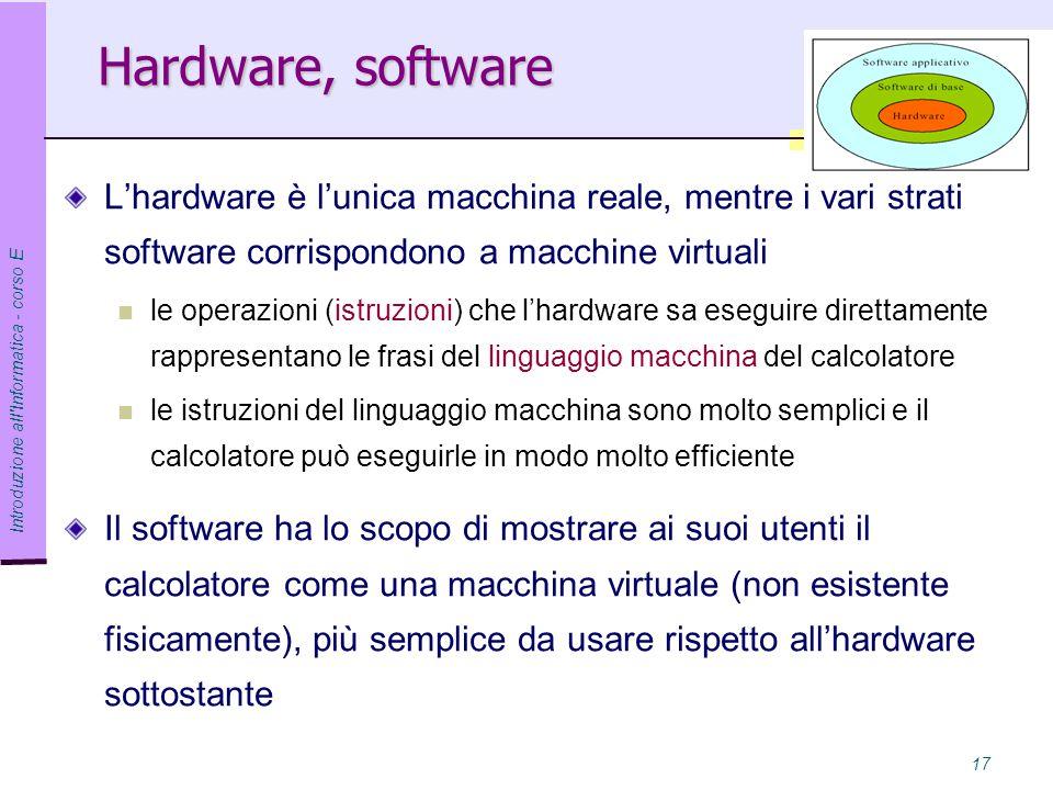 Hardware, software L'hardware è l'unica macchina reale, mentre i vari strati software corrispondono a macchine virtuali.