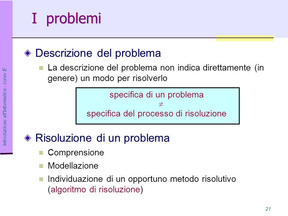 I problemi Descrizione del problema Risoluzione di un problema