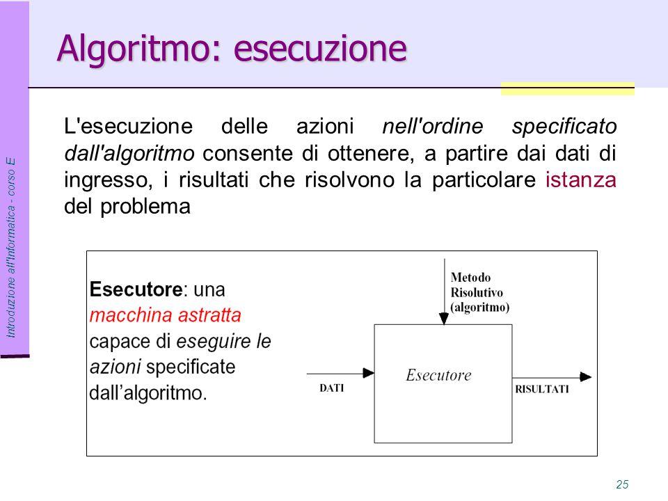 Algoritmo: esecuzione