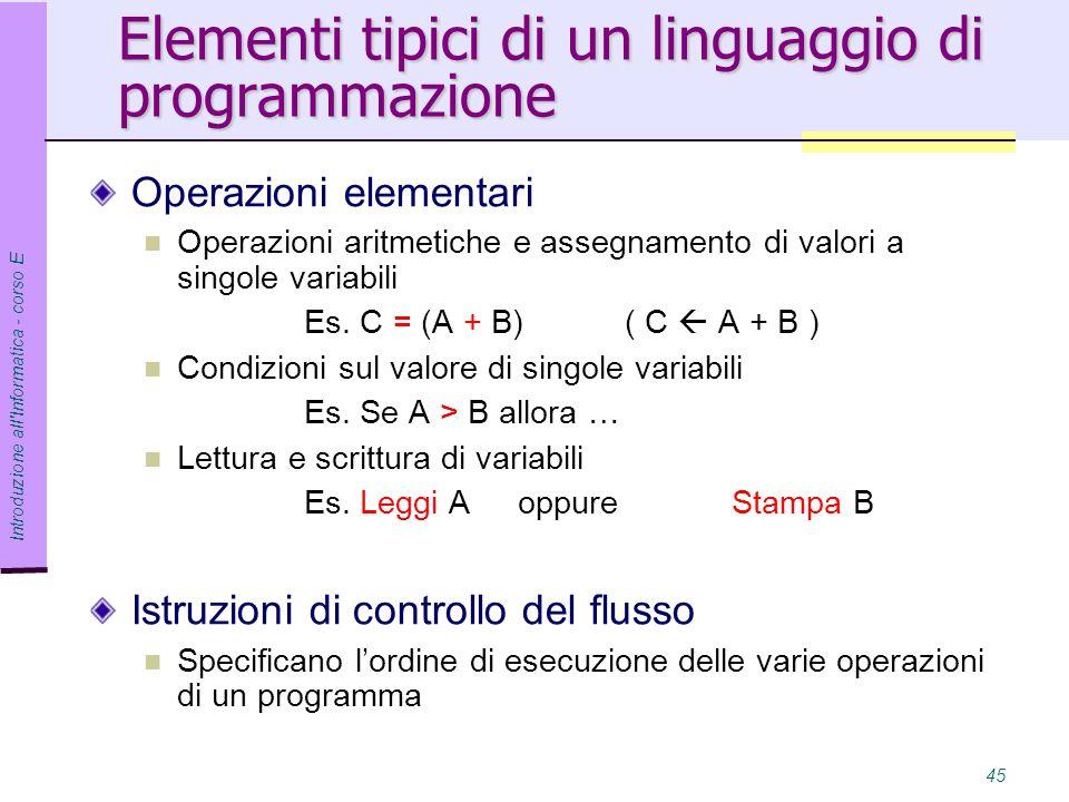 Elementi tipici di un linguaggio di programmazione