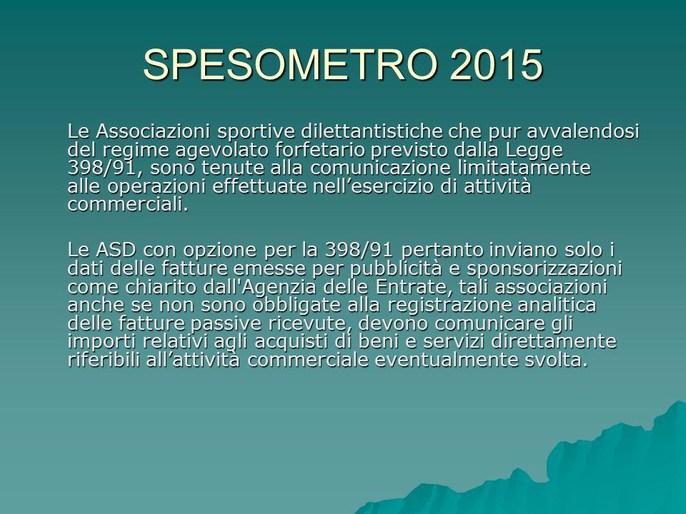 SPESOMETRO 2015