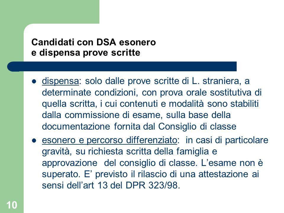 Candidati con DSA esonero e dispensa prove scritte