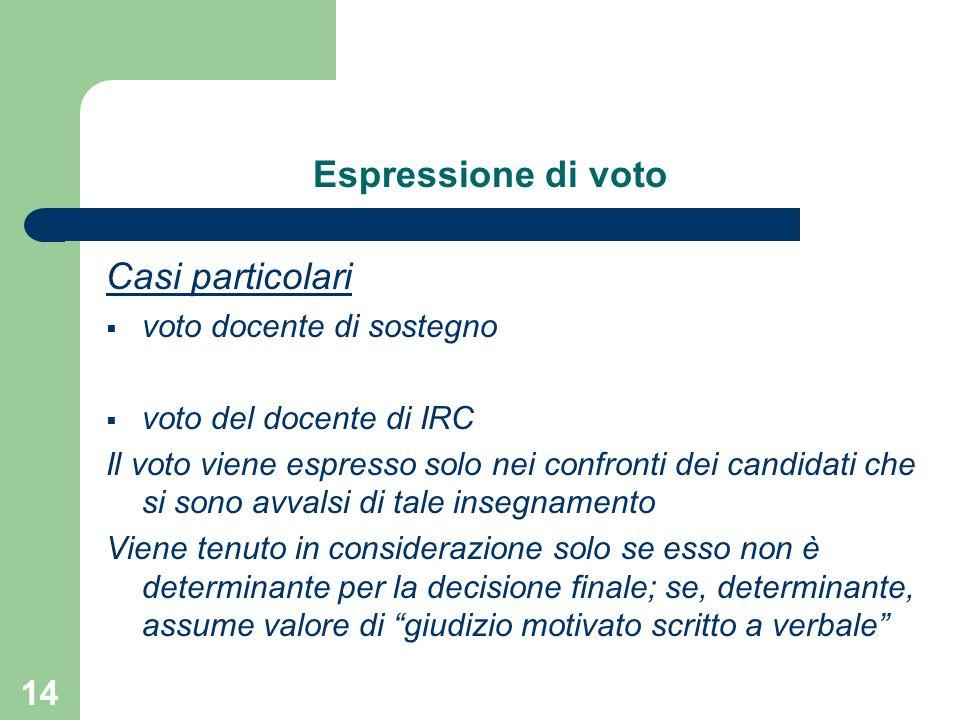 Espressione di voto Casi particolari voto docente di sostegno