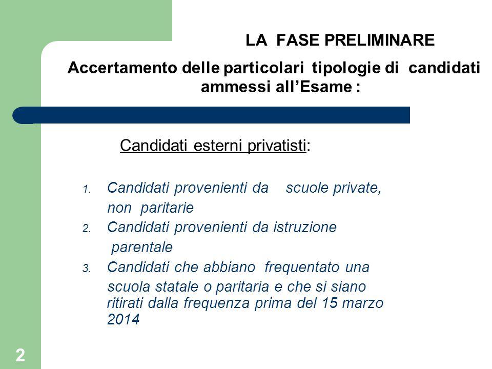 LA FASE PRELIMINARE Accertamento delle particolari tipologie di candidati ammessi all'Esame : Candidati esterni privatisti: