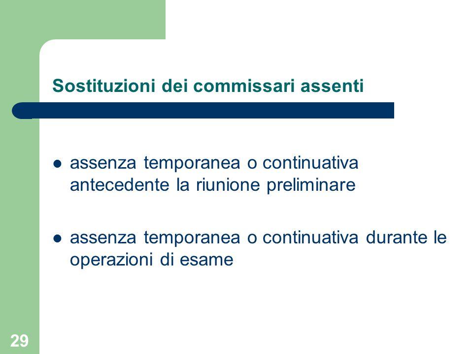Sostituzioni dei commissari assenti