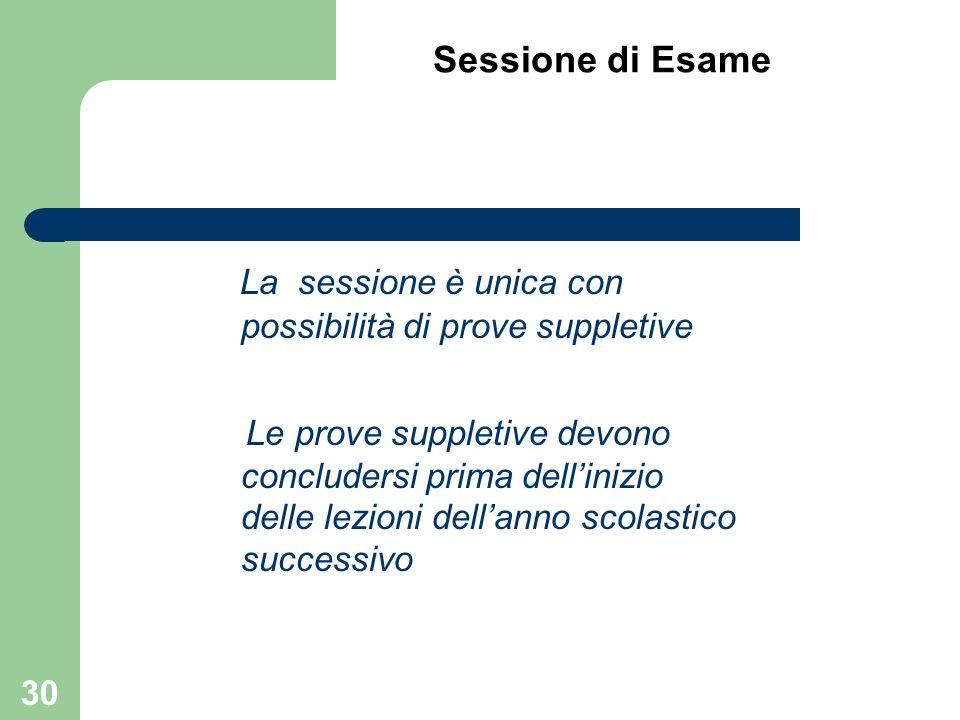 Sessione di Esame La sessione è unica con possibilità di prove suppletive.