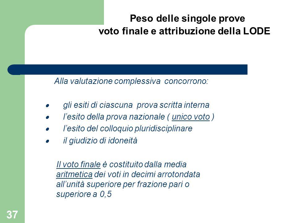 Peso delle singole prove voto finale e attribuzione della LODE