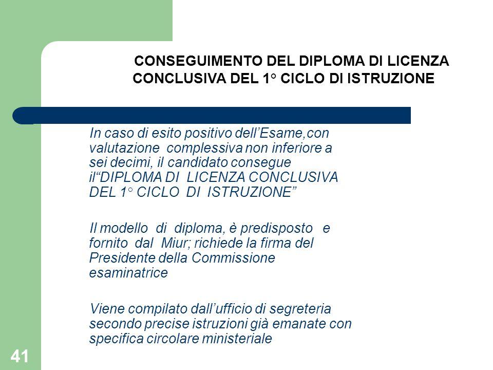 CONSEGUIMENTO DEL DIPLOMA DI LICENZA CONCLUSIVA DEL 1° CICLO DI ISTRUZIONE