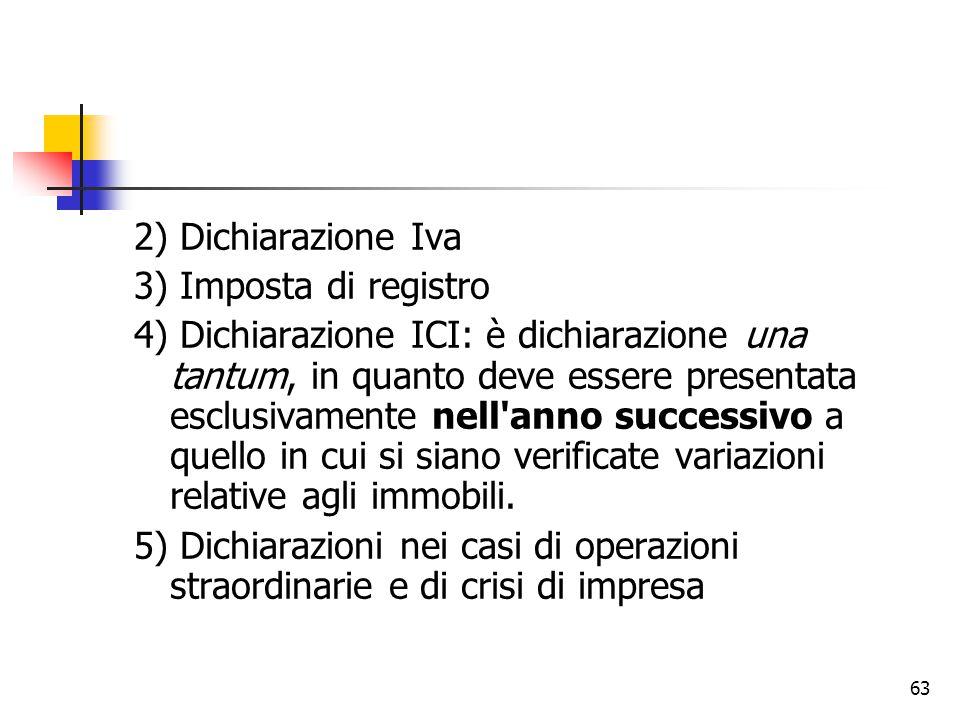 2) Dichiarazione Iva 3) Imposta di registro.
