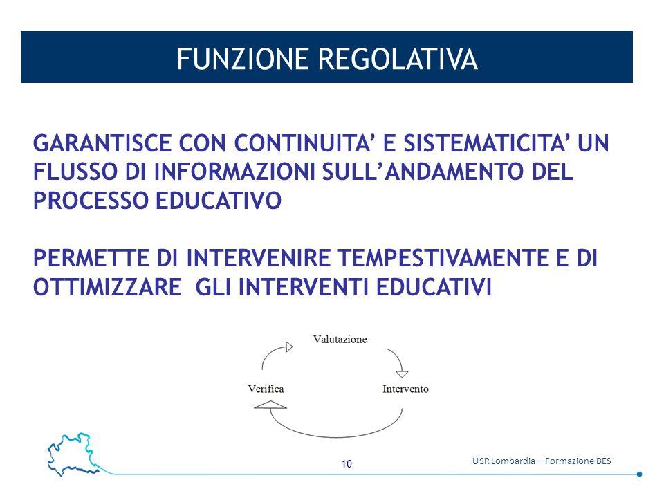FUNZIONE REGOLATIVA GARANTISCE CON CONTINUITA' E SISTEMATICITA' UN FLUSSO DI INFORMAZIONI SULL'ANDAMENTO DEL PROCESSO EDUCATIVO.