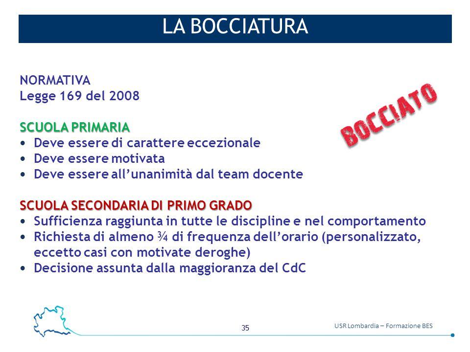 LA BOCCIATURA NORMATIVA Legge 169 del 2008 SCUOLA PRIMARIA