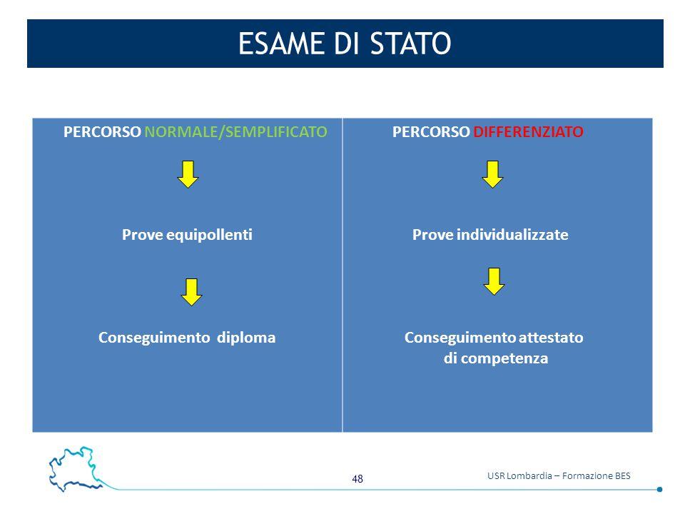 PERCORSO NORMALE/SEMPLIFICATO Conseguimento diploma