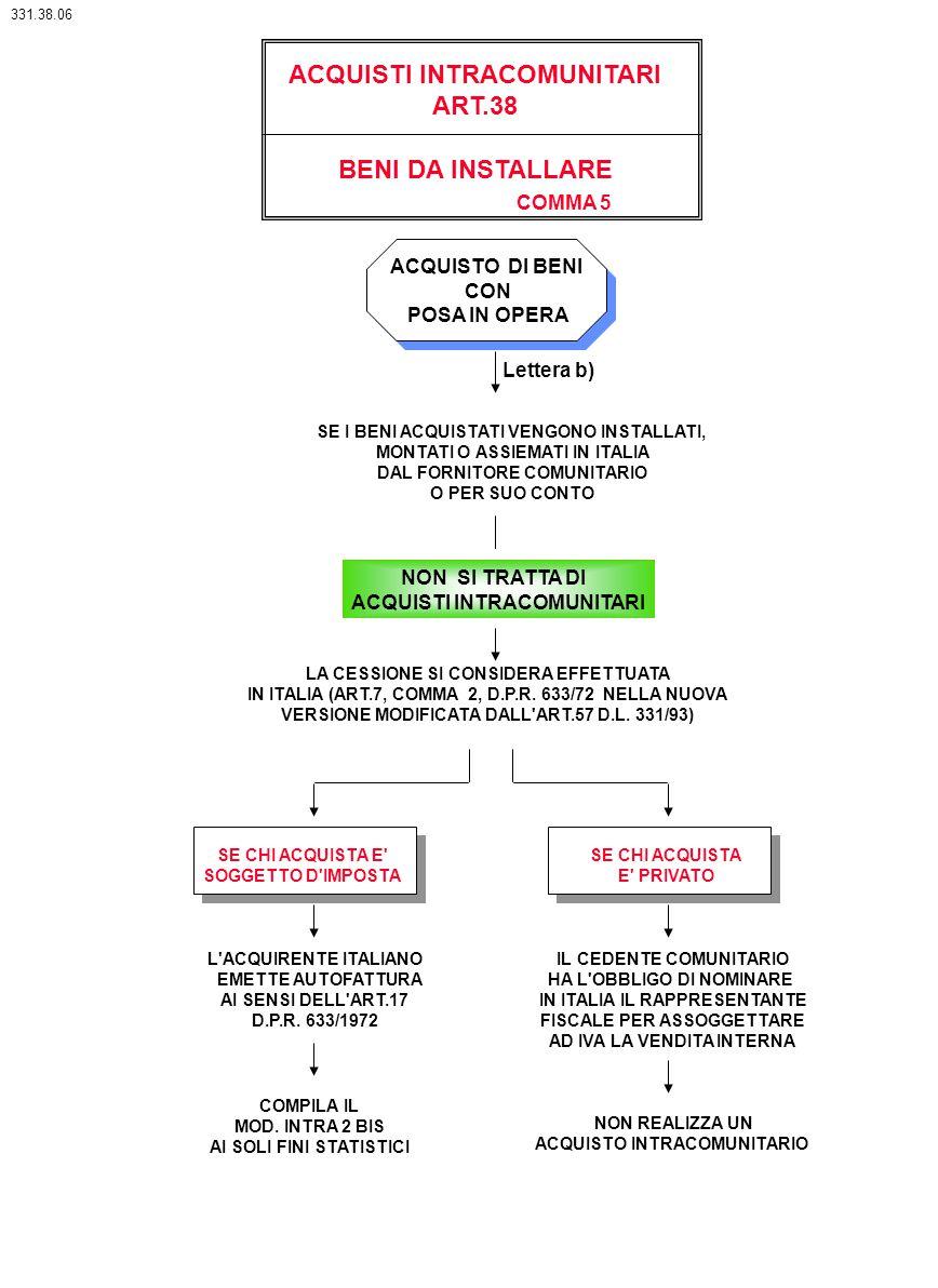ACQUISTI INTRACOMUNITARI ART.38