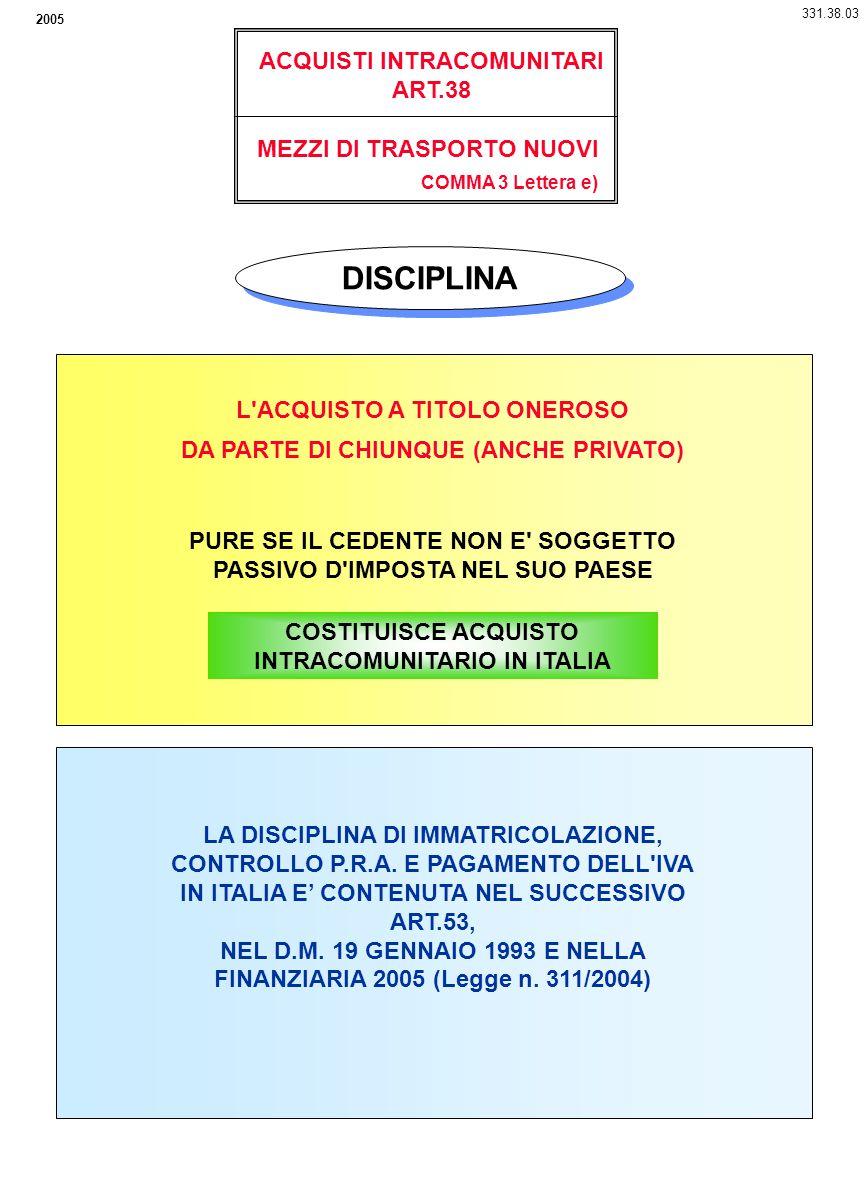 DISCIPLINA ACQUISTI INTRACOMUNITARI ART.38 MEZZI DI TRASPORTO NUOVI