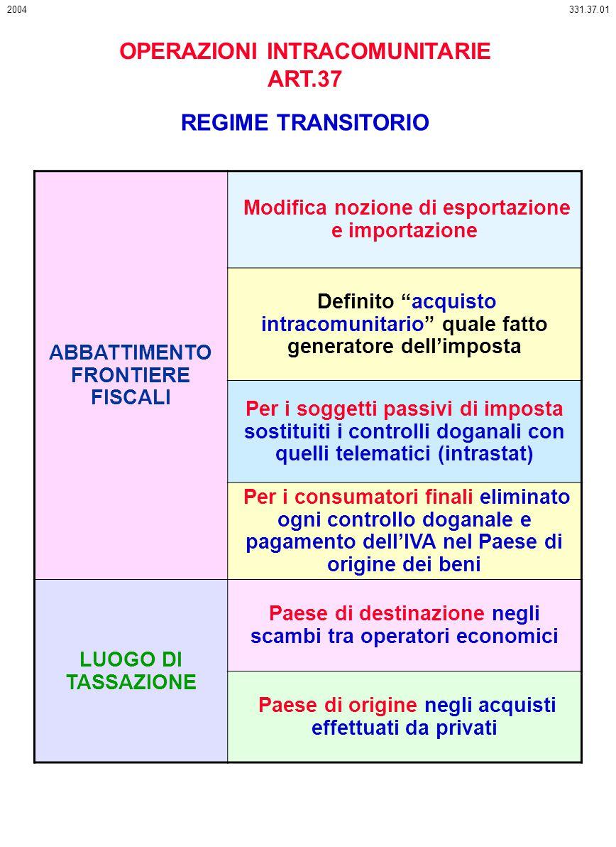 OPERAZIONI INTRACOMUNITARIE ART.37