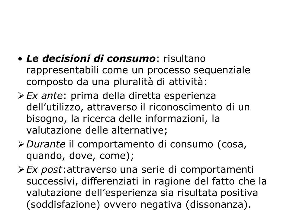Le decisioni di consumo: risultano rappresentabili come un processo sequenziale composto da una pluralità di attività:
