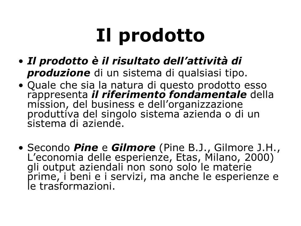 Il prodotto Il prodotto è il risultato dell'attività di produzione di un sistema di qualsiasi tipo.