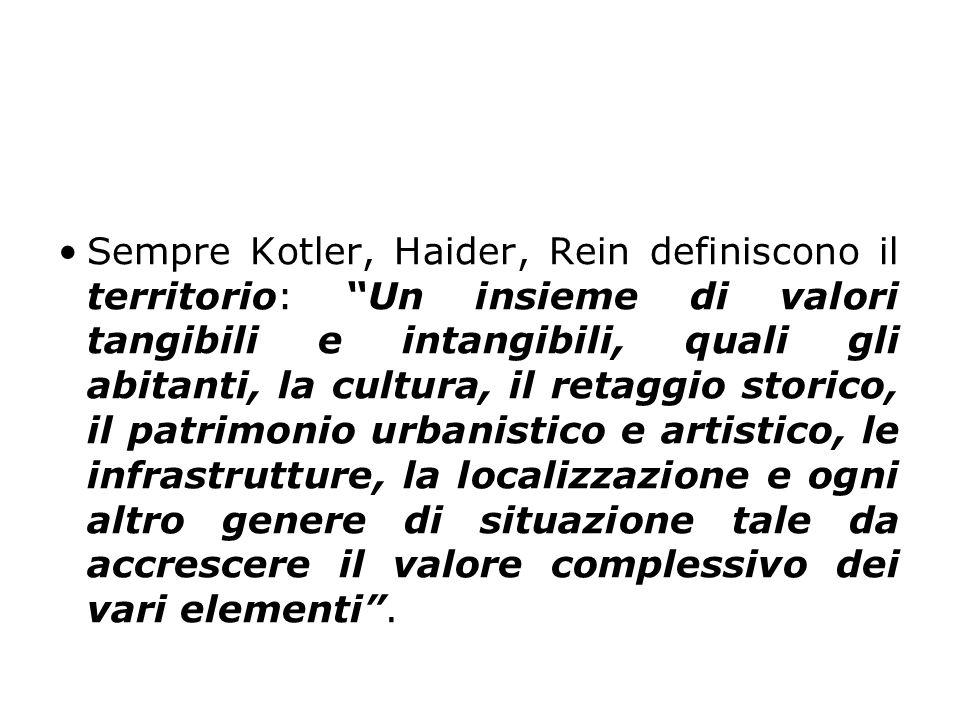 Sempre Kotler, Haider, Rein definiscono il territorio: Un insieme di valori tangibili e intangibili, quali gli abitanti, la cultura, il retaggio storico, il patrimonio urbanistico e artistico, le infrastrutture, la localizzazione e ogni altro genere di situazione tale da accrescere il valore complessivo dei vari elementi .