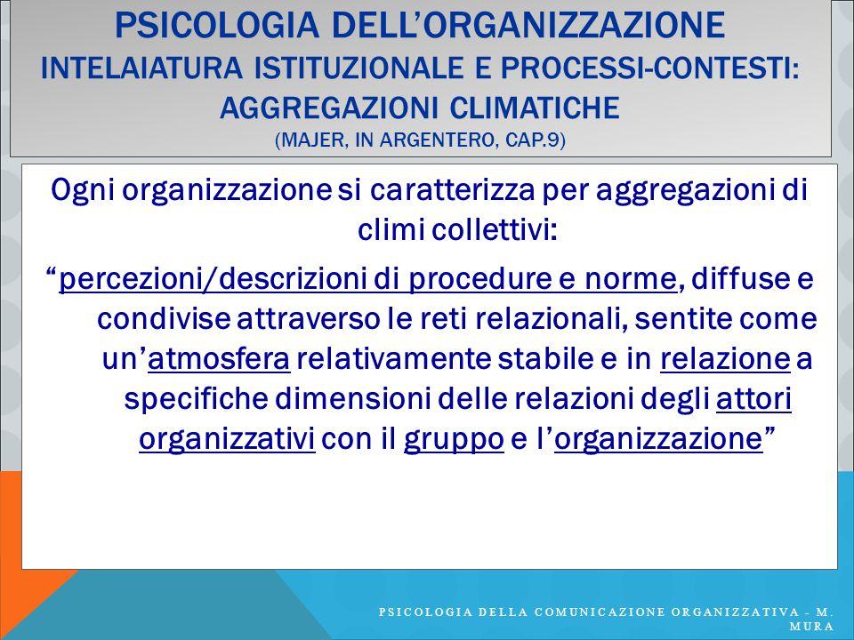 Psicologia dell'organizzazione Intelaiatura istituzionale e processi-contesti: aggregazioni climatiche (Majer, in argentero, cap.9)