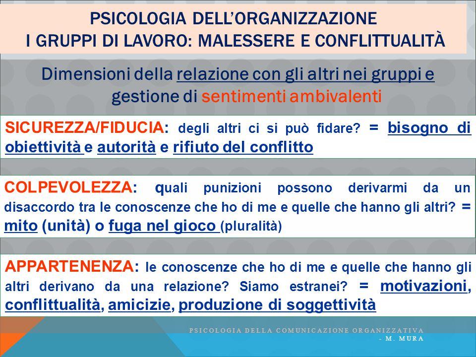 Psicologia dell'organizzazione I gruppi di lavoro: malessere e conflittualità