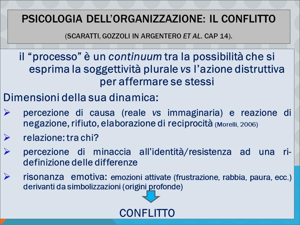 Psicologia della comunicazione - M. Mura