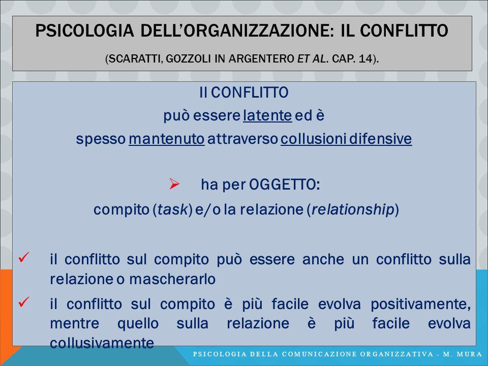 Psicologia dell'organizzazione: il conflitto (Scaratti, Gozzoli in Argentero et al. Cap. 14).