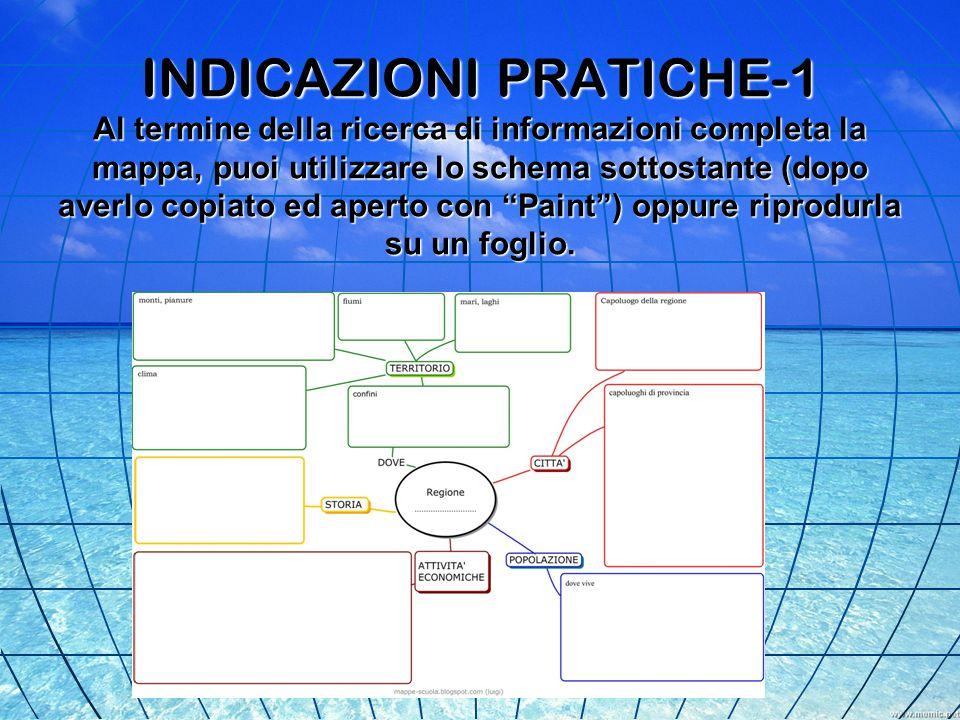INDICAZIONI PRATICHE-1 Al termine della ricerca di informazioni completa la mappa, puoi utilizzare lo schema sottostante (dopo averlo copiato ed aperto con Paint ) oppure riprodurla su un foglio.