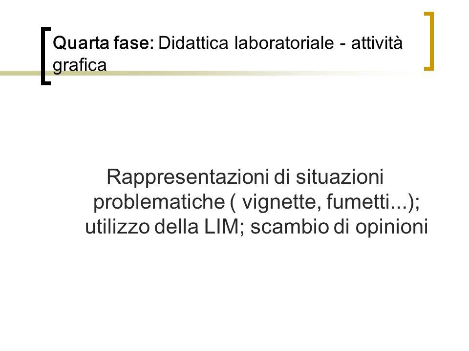 Quarta fase: Didattica laboratoriale - attività grafica