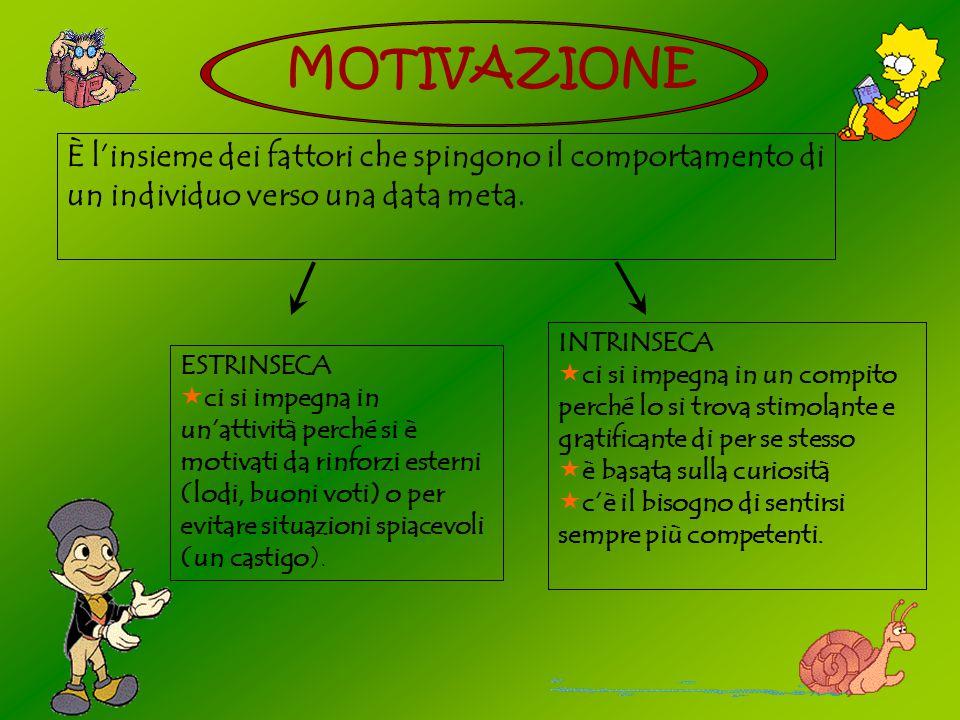 MOTIVAZIONE È l'insieme dei fattori che spingono il comportamento di un individuo verso una data meta.