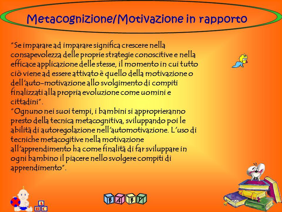 Metacognizione/Motivazione in rapporto