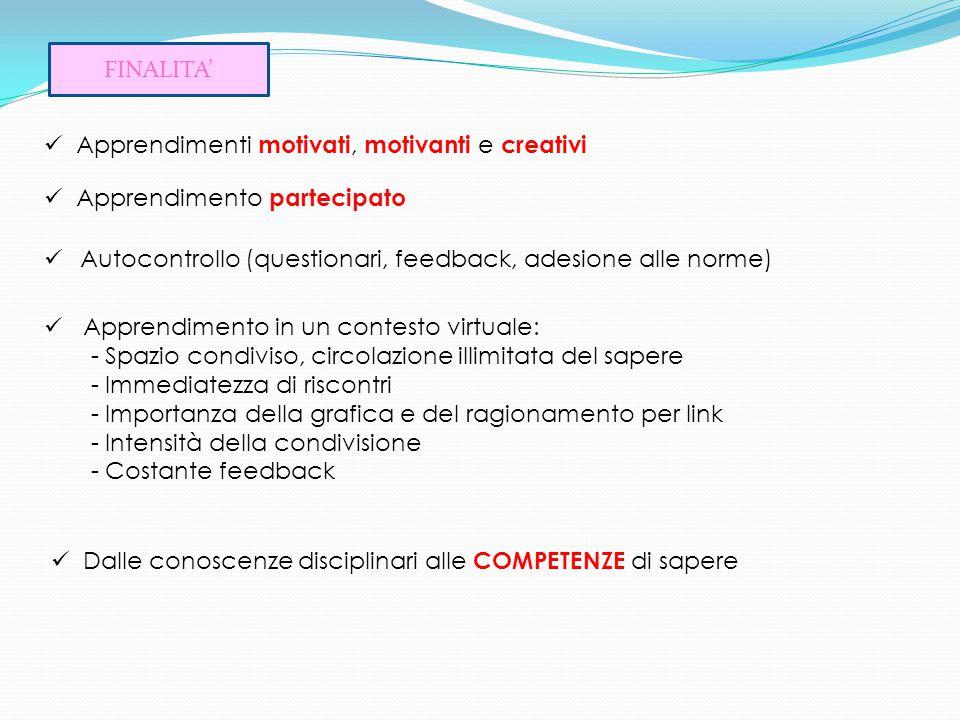 FINALITA' Apprendimenti motivati, motivanti e creativi. Apprendimento partecipato. Autocontrollo (questionari, feedback, adesione alle norme)