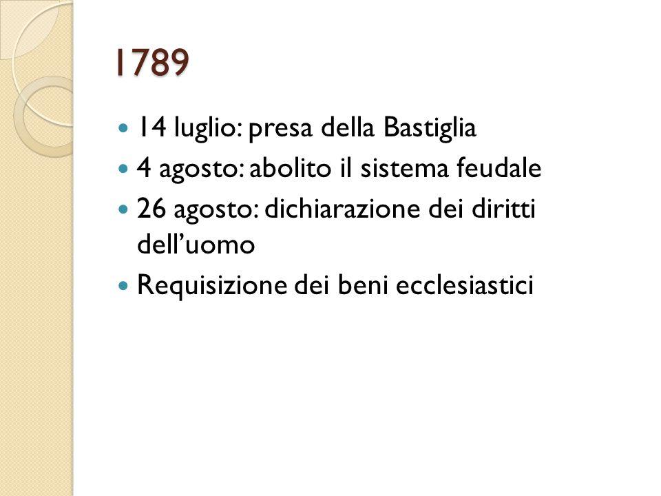 1789 14 luglio: presa della Bastiglia