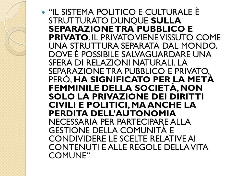 IL SISTEMA POLITICO E CULTURALE È STRUTTURATO DUNQUE SULLA SEPARAZIONE TRA PUBBLICO E PRIVATO.